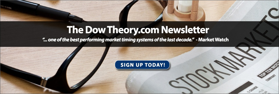 About market timing at thedowtheory com | The Dow Theory